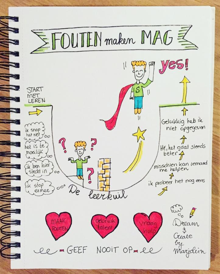 Fouten Maken Mag Dream Create By Marjolein